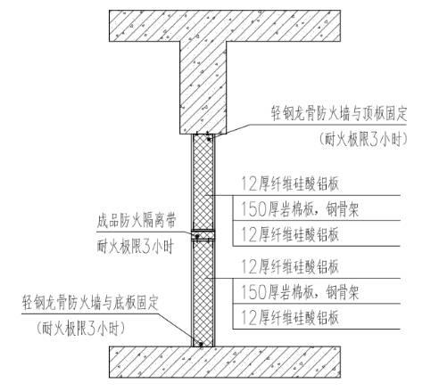 医疗隔震建筑的消防设计-2